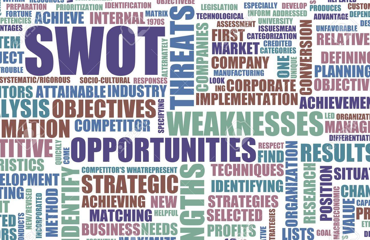 SWOT Analysis to Identify an Individual Concept Stock Photo - 21914283
