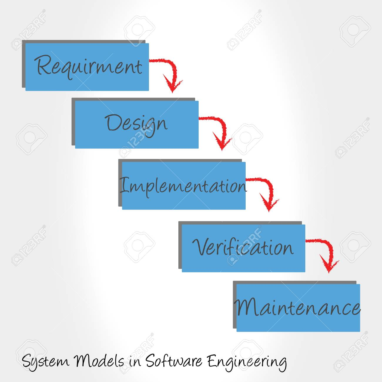 Software Diagram Chart Stock Photo, Picture And Royalty Free Image ...