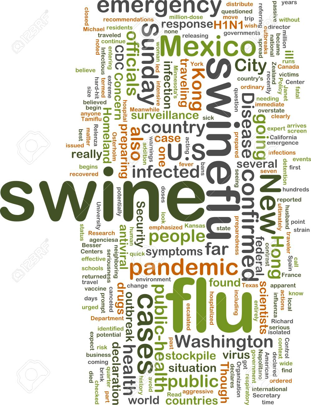Word cloud concept illustration of swine flu Stock Illustration - 4763914