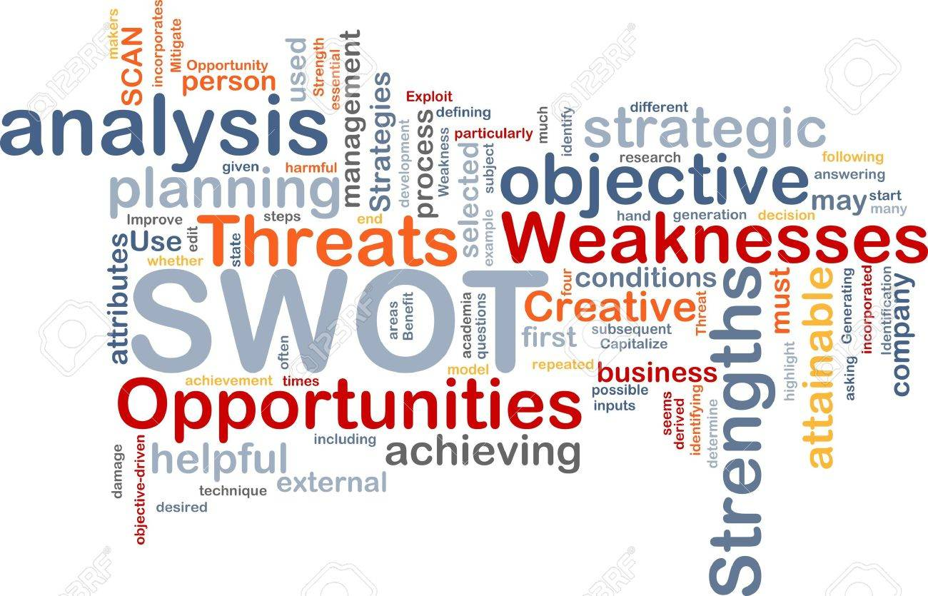 word cloud concept illustration of swot strengths weaknesses stock illustration word cloud concept illustration of swot strengths weaknesses