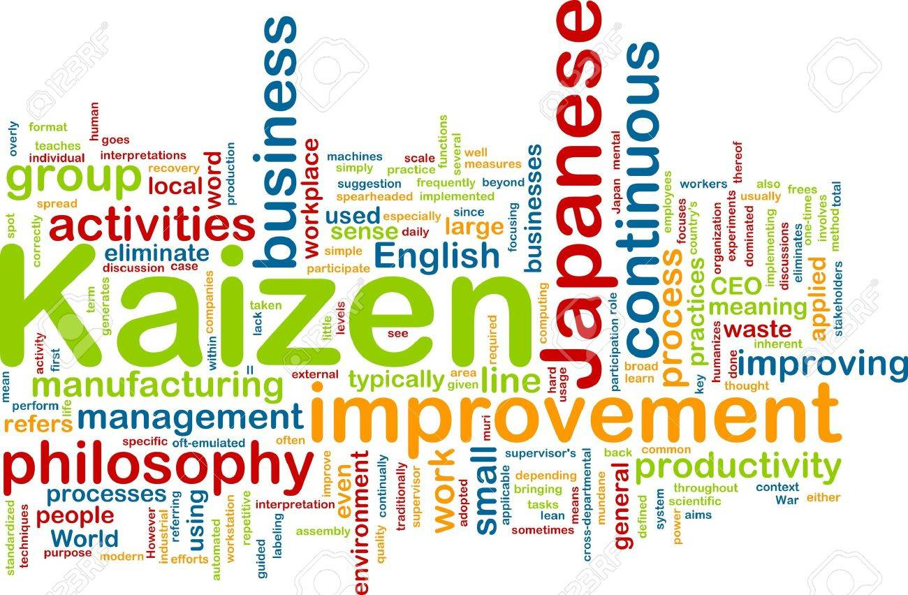 Word cloud concept illustration of kaizen improvement Stock Illustration - 6165816