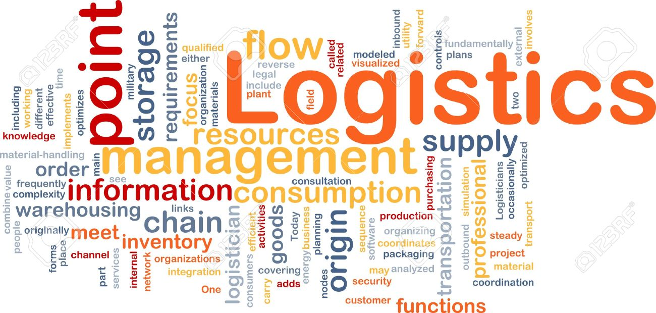 Word cloud concept illustration of logistics management Stock Illustration - 6165674