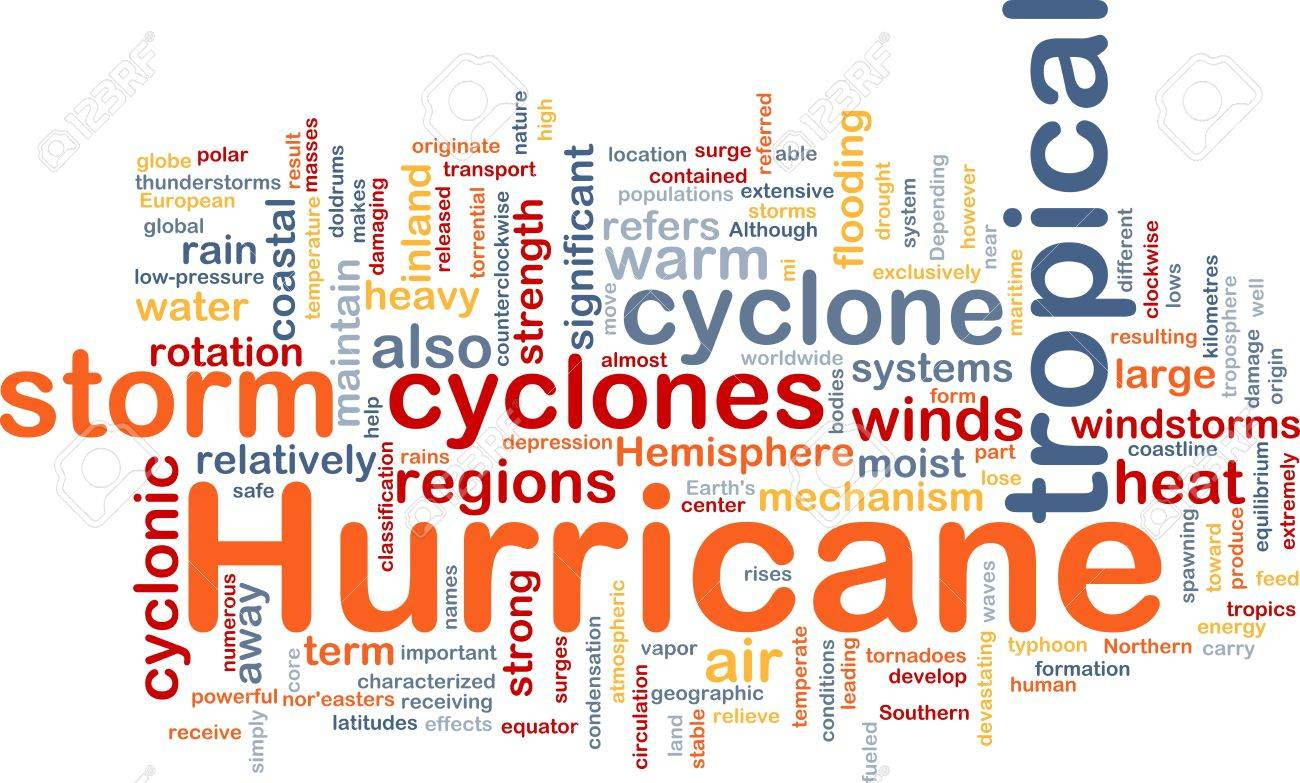 Background concept wordcloud illustration of hurrican cyclone weather Stock Photo - 8635219
