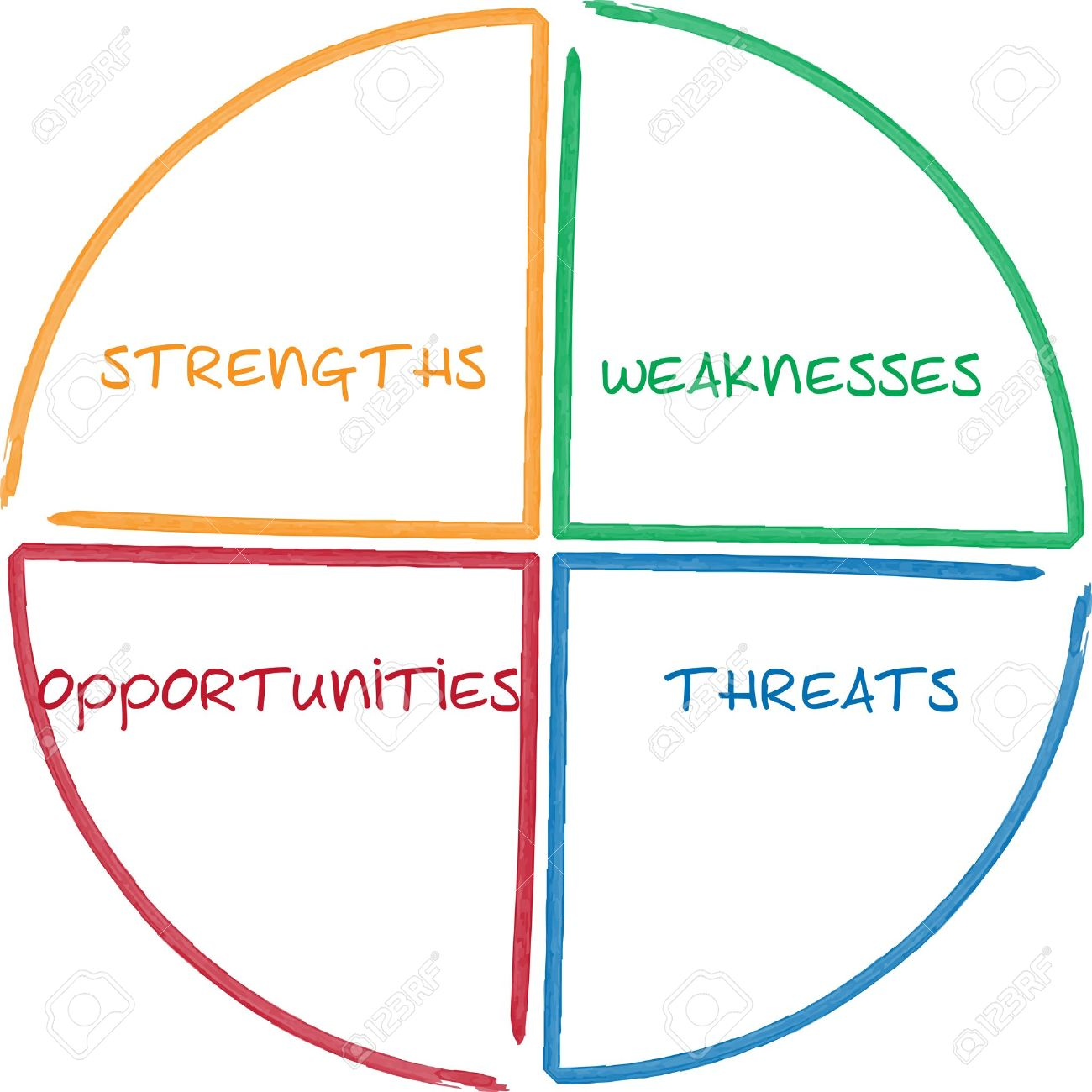Swot analysis business strategy management process whiteboard imagens swot analysis business strategy management process whiteboard diagram illustration ccuart Image collections