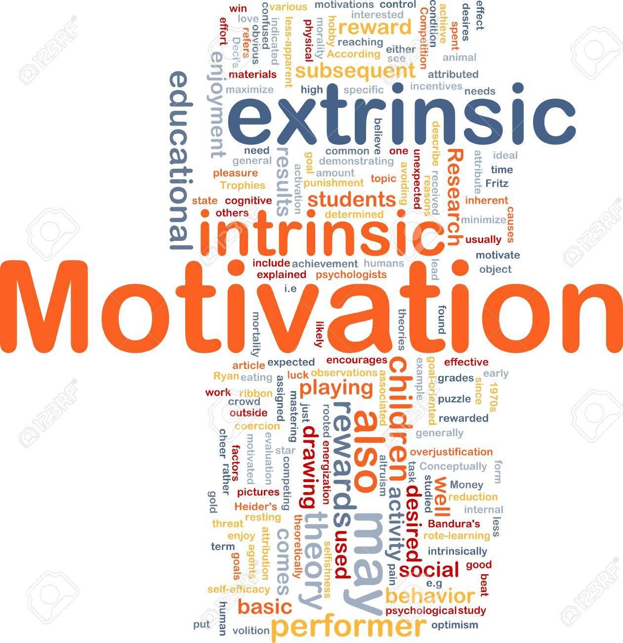 Background concept wordcloud illustration of motivation Standard-Bild - 9342868