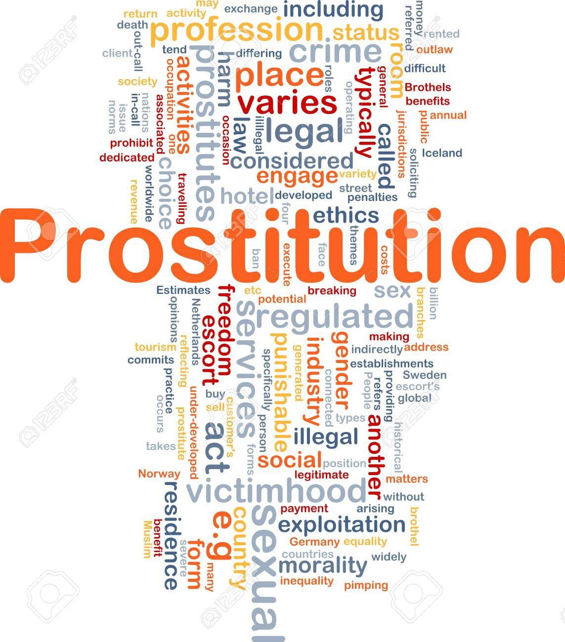 Background concept wordcloud illustration of prostitution Stock Photo - 9504002