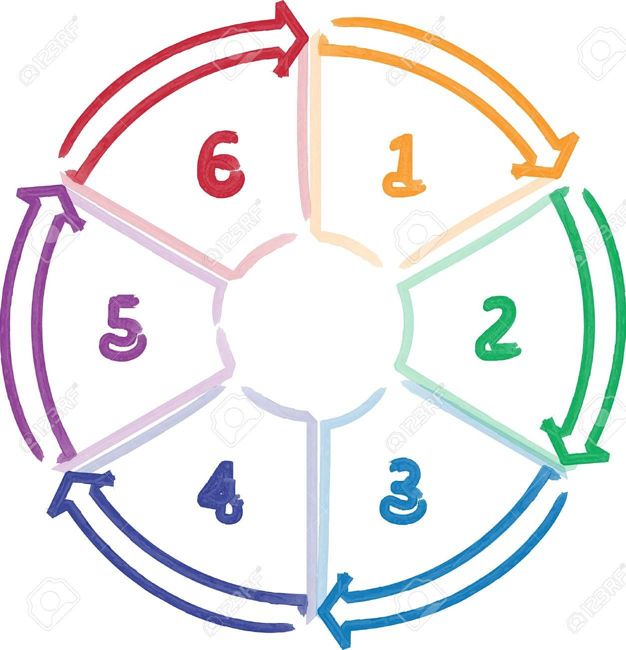 Process cycling arrow by arrow royalty free stock images image - Six Blank Numbered Cycle Process Arrow Business Diagram Illustration Stock Illustration 9914657