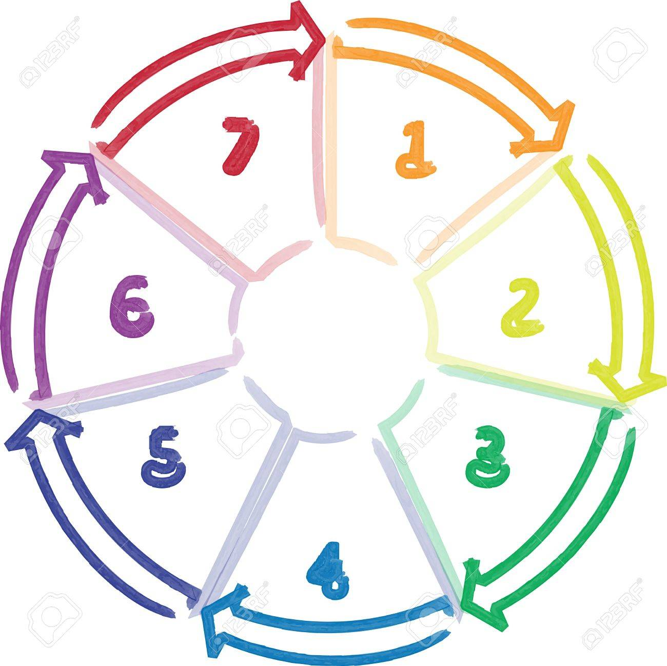 Process cycling arrow by arrow royalty free stock images image - Seven Blank Numbered Cycle Process Arrow Business Diagram Illustration Stock Illustration 9914659
