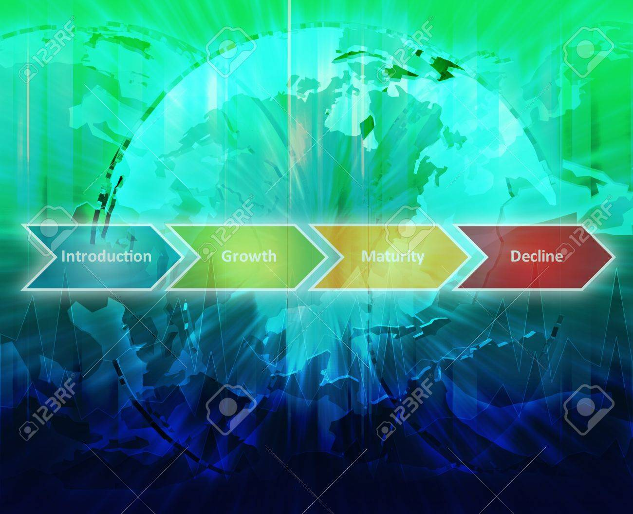 International Product Lifecycle business diagram management strategy concept chart illustration Stock Photo - 9914874