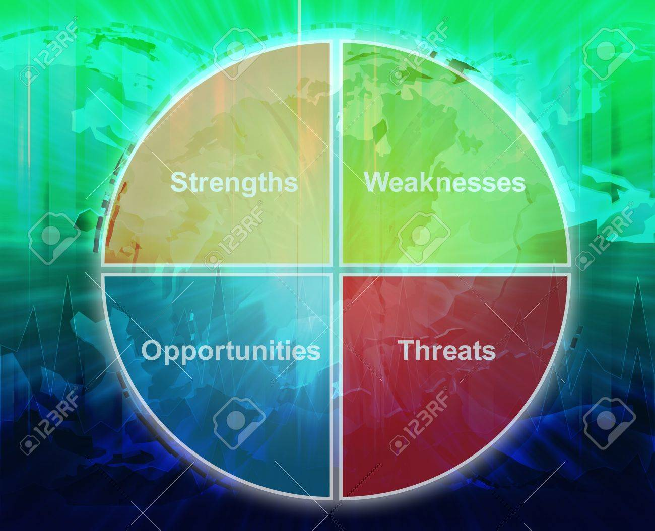Global SWOT analysis business strategy management process concept diagram illustration Stock Photo - 9914846