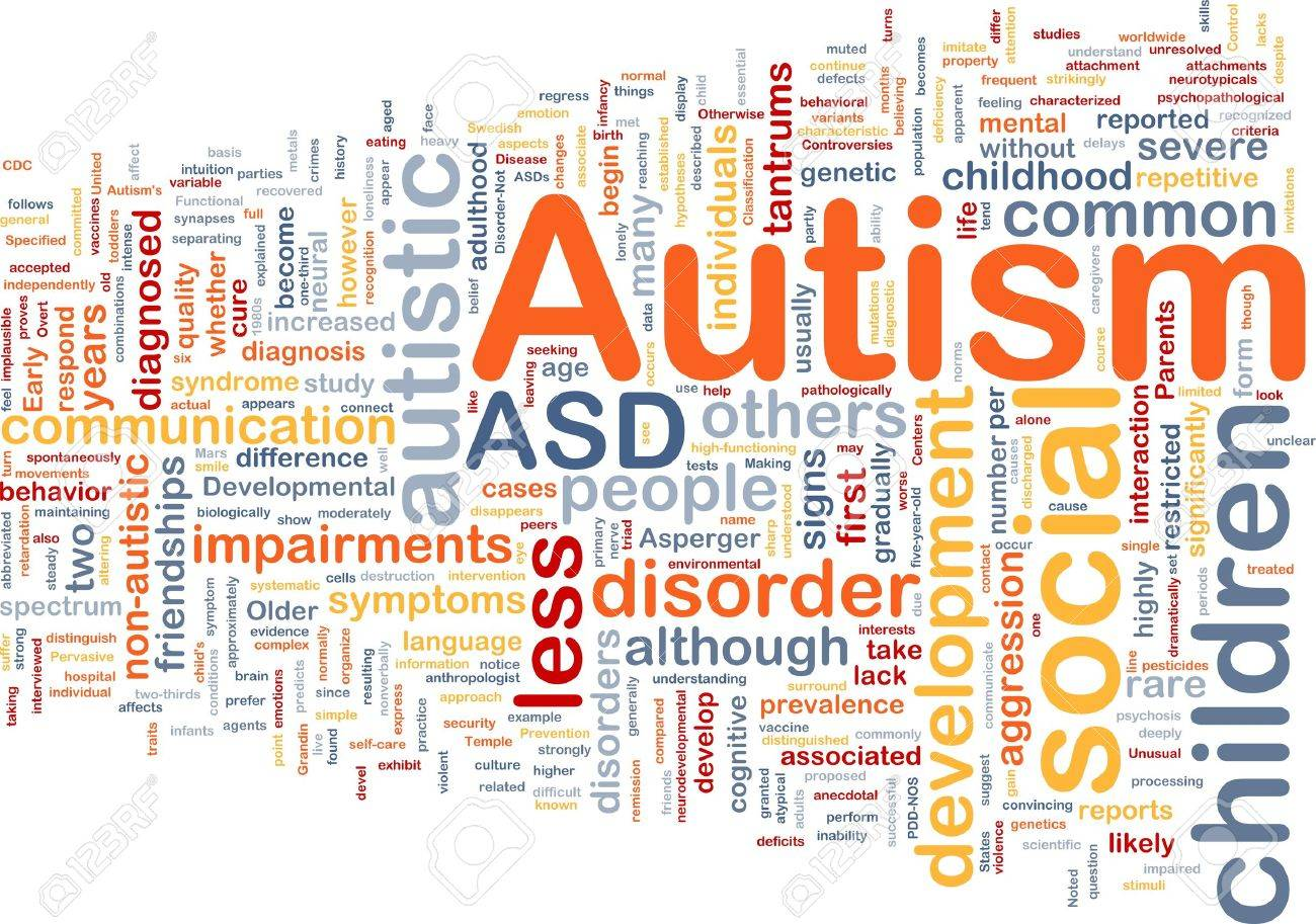 Background concept wordcloud illustration of autism - 10287811