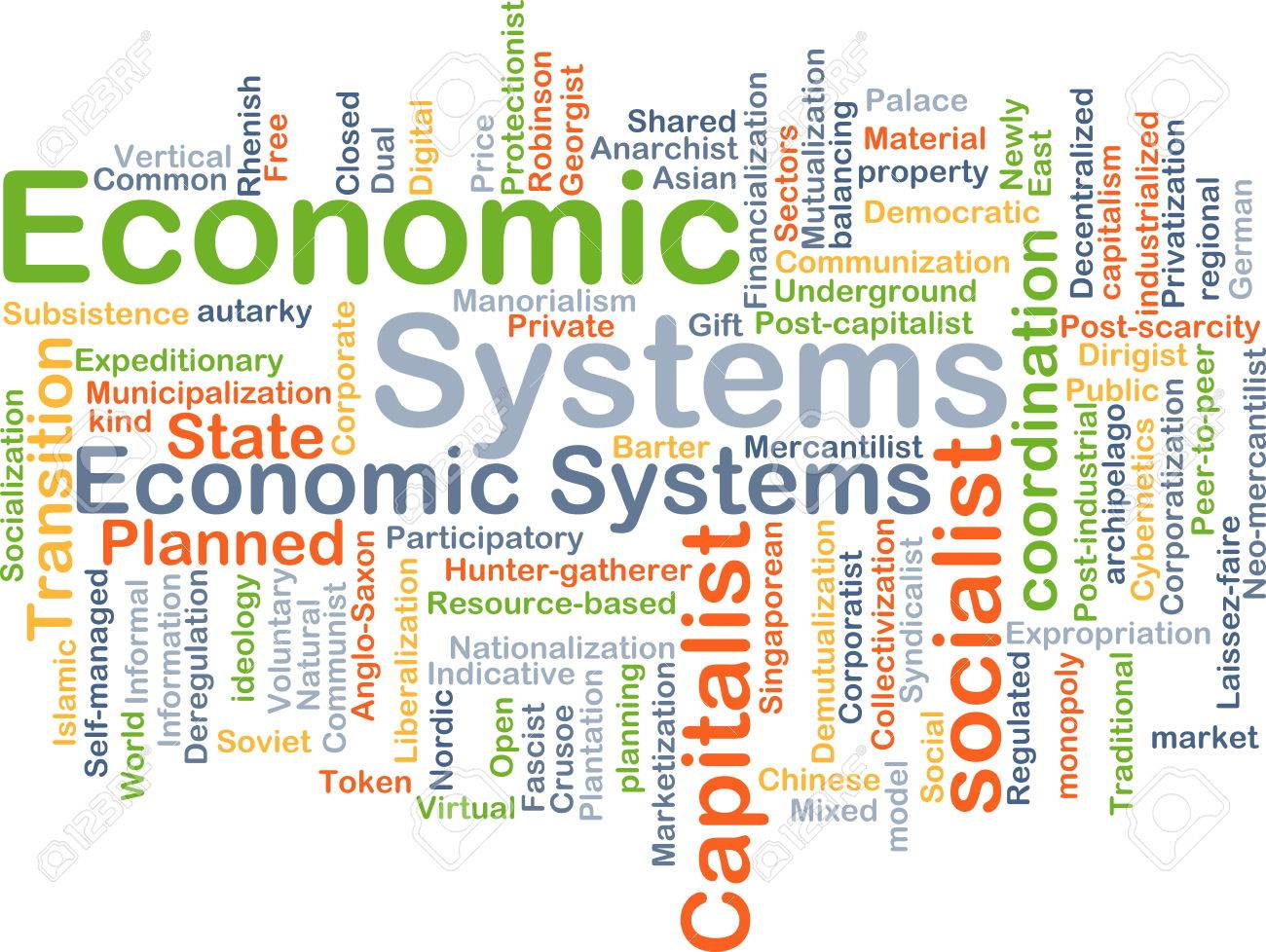Background Concept Wordcloud Illustration Of Economic System Stock ...