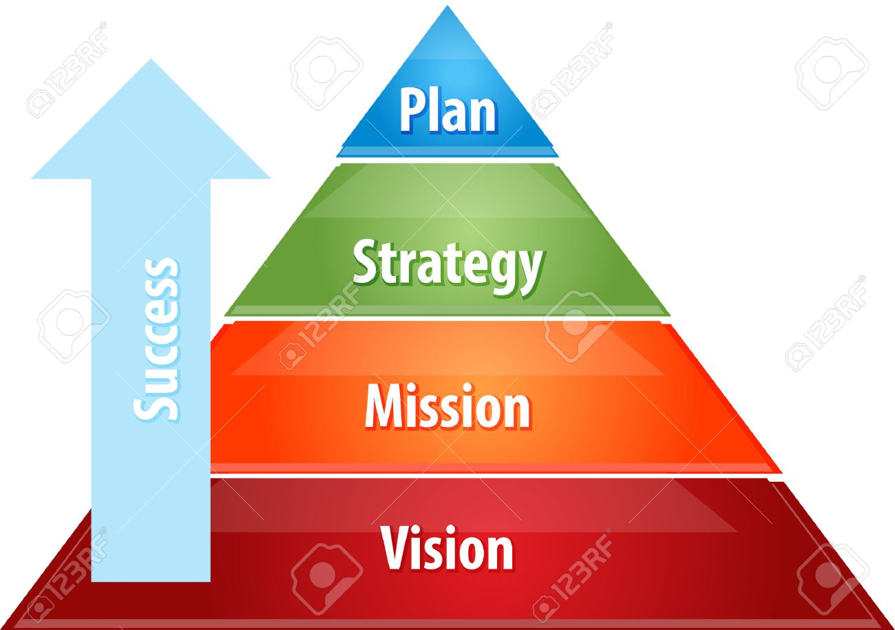 Business strategy concept infographic diagram illustration of Success plan strategy pyramid - 42544989