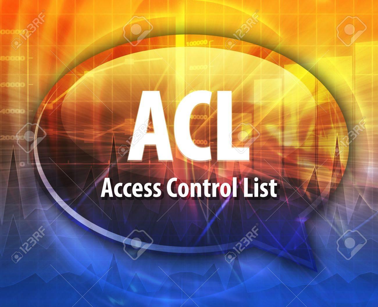 情報技術頭字語略語用語定義 ACL アクセス制御リストの音声バブル ...