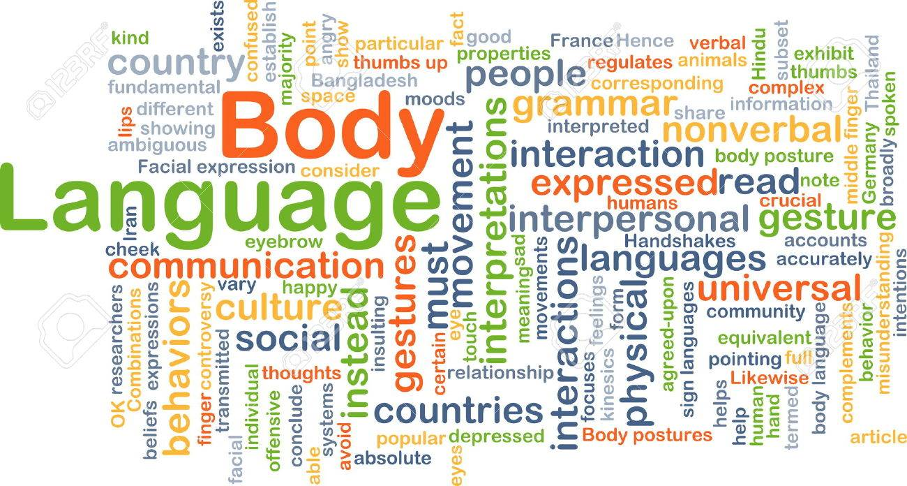 Background concept wordcloud illustration of body language - 43519131