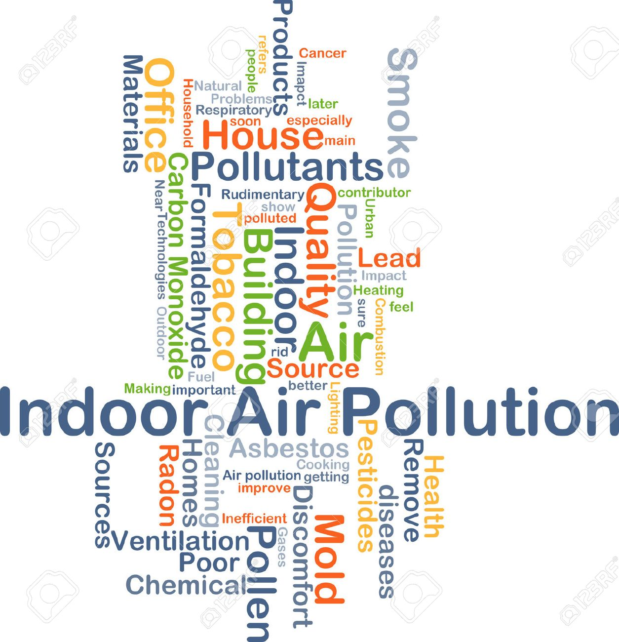 Background Concept Wordcloud Illustration Of Indoor Air Pollution Stock  Photo, Picture And Royalty Free Image. Image 45583711.