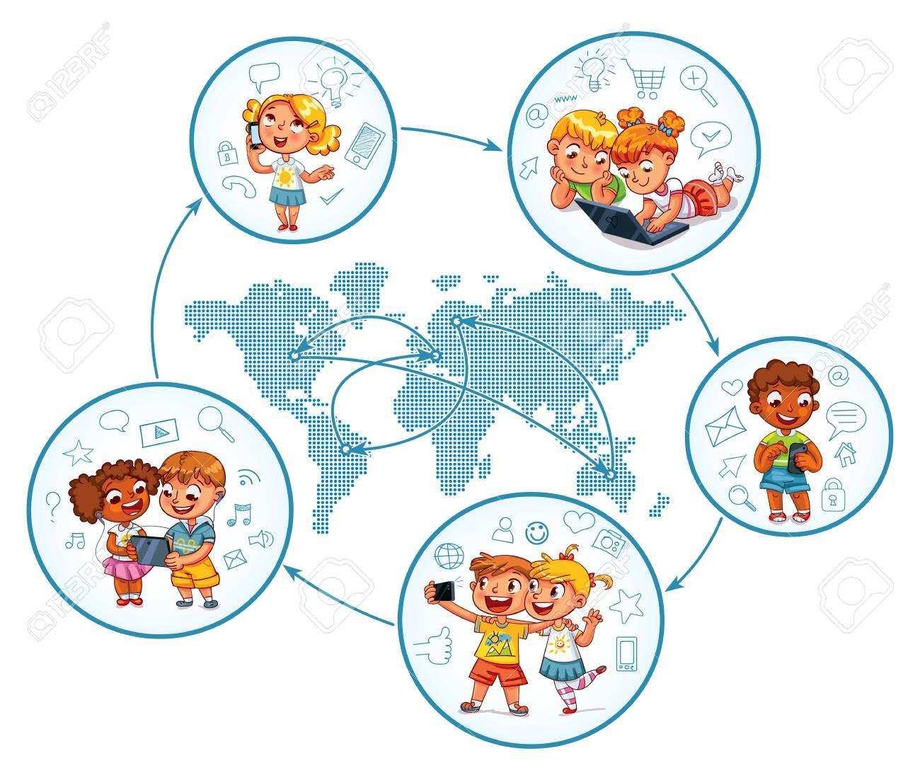 As Criancas Interagem Umas Com As Outras Nas Redes Sociais De Todo