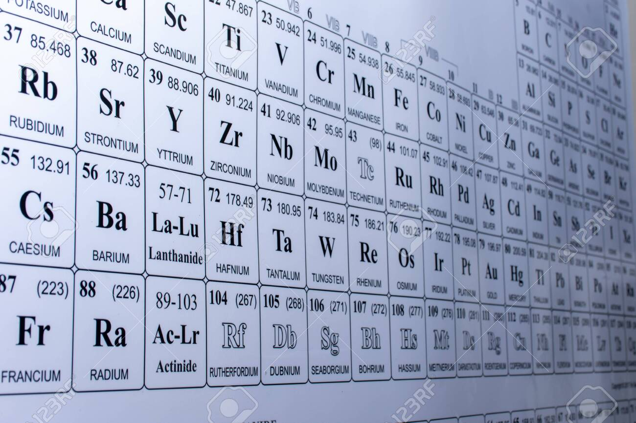 Periodic table of elements poster close up in science laboratory..