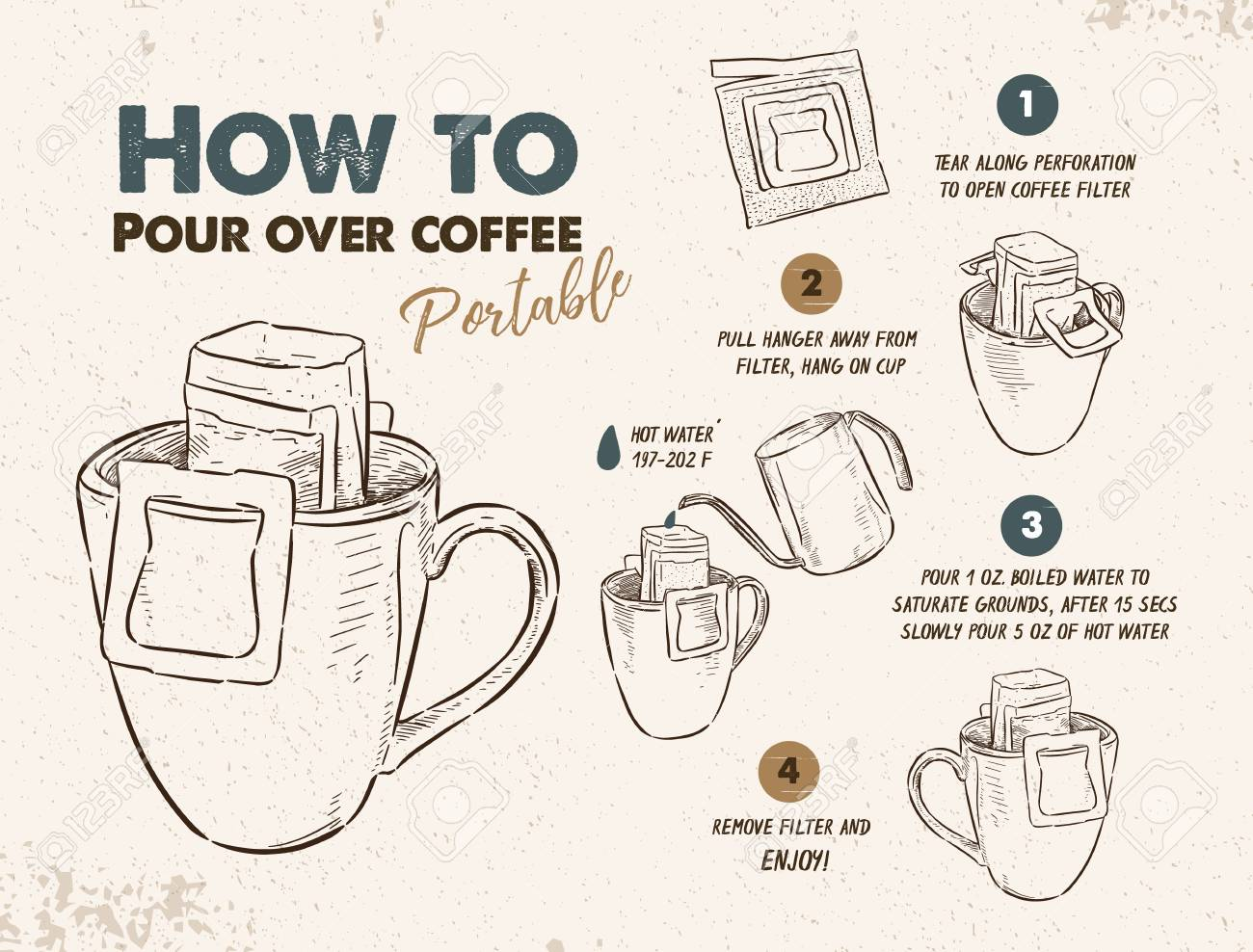 How to Pour over coffee portable, easy to drink at home. Hand draw sketch vector. - 111018658