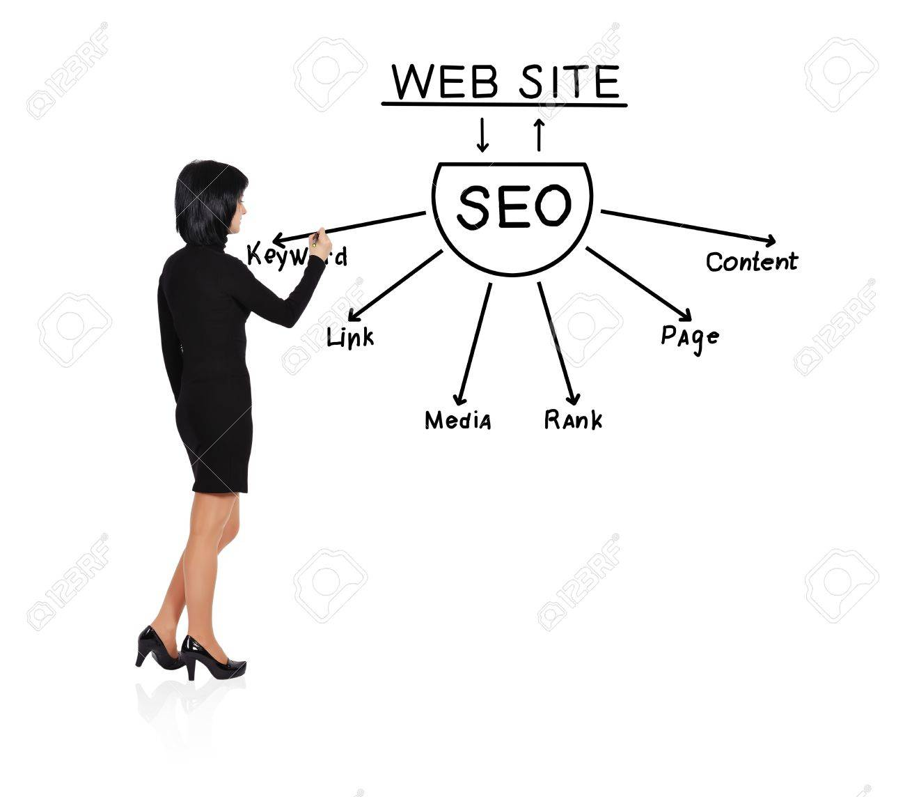 young woman drawing seo scheme Stock Photo - 18788304