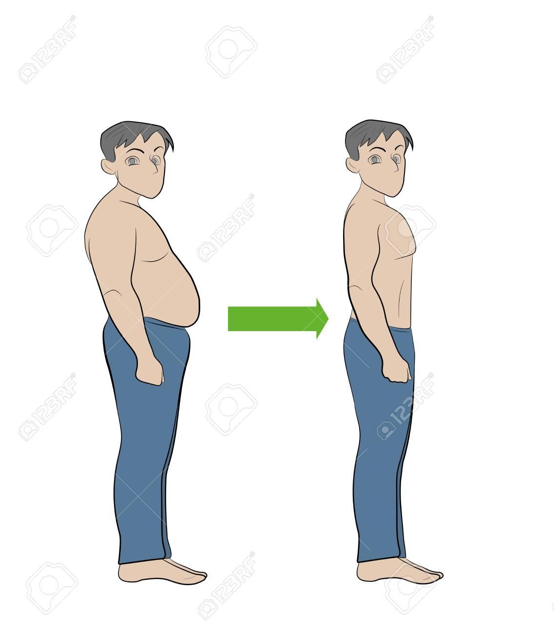 食事と運動の前後に男性の体のイラスト重量の損失とフィットネスの概念