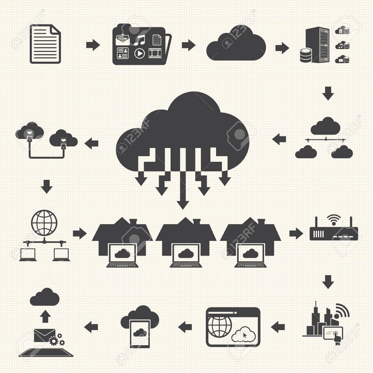 Cloud computing and Data management icons set Vector - 24657697