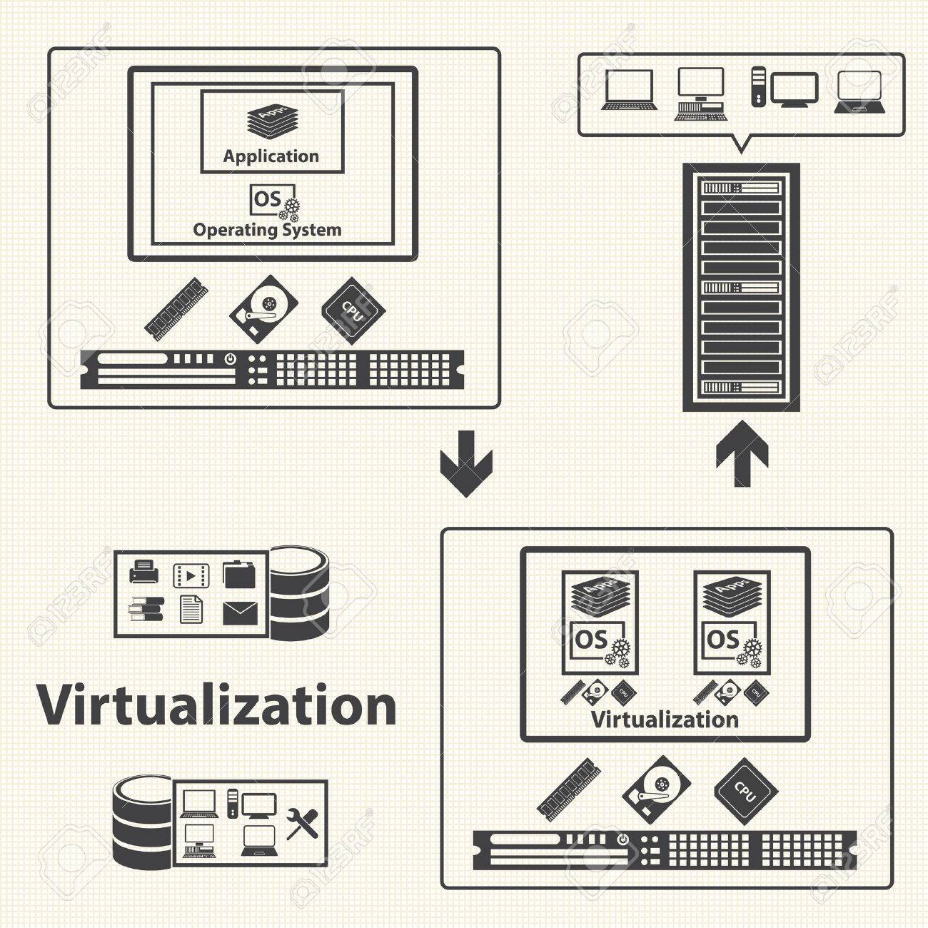 System infrastructure and Virtualization management control Cloud computing concept Vector - 25279803