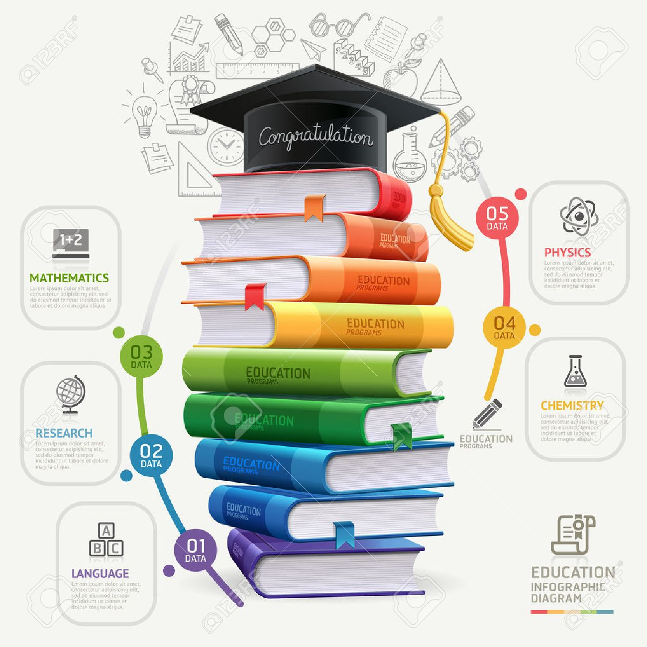Books step education infographics vector illustration can be books step education infographics vector illustration can be used for workflow layout banner ccuart Image collections