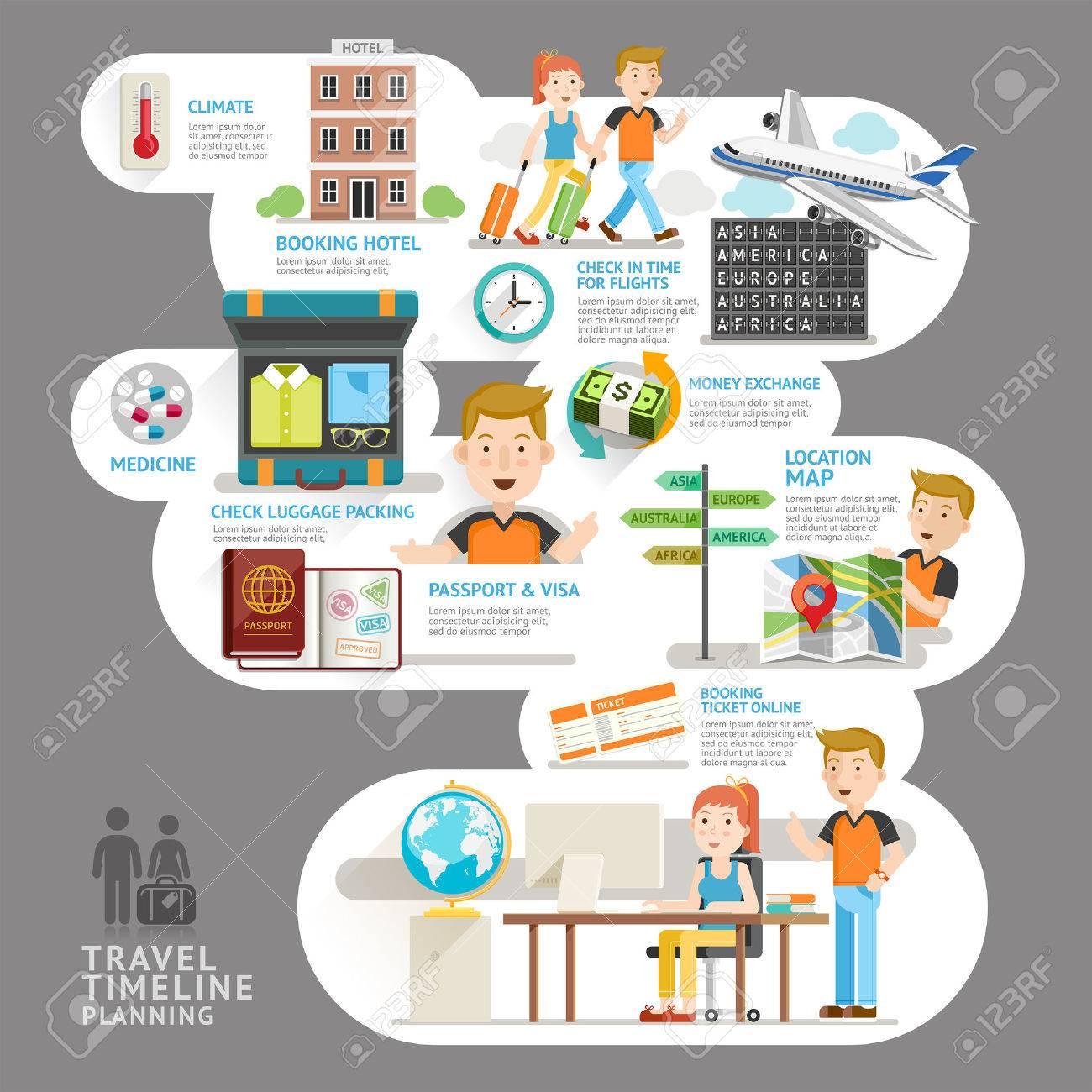 Línea De Tiempo De Viaje Elemento De Planificación. Ilustración Del ...