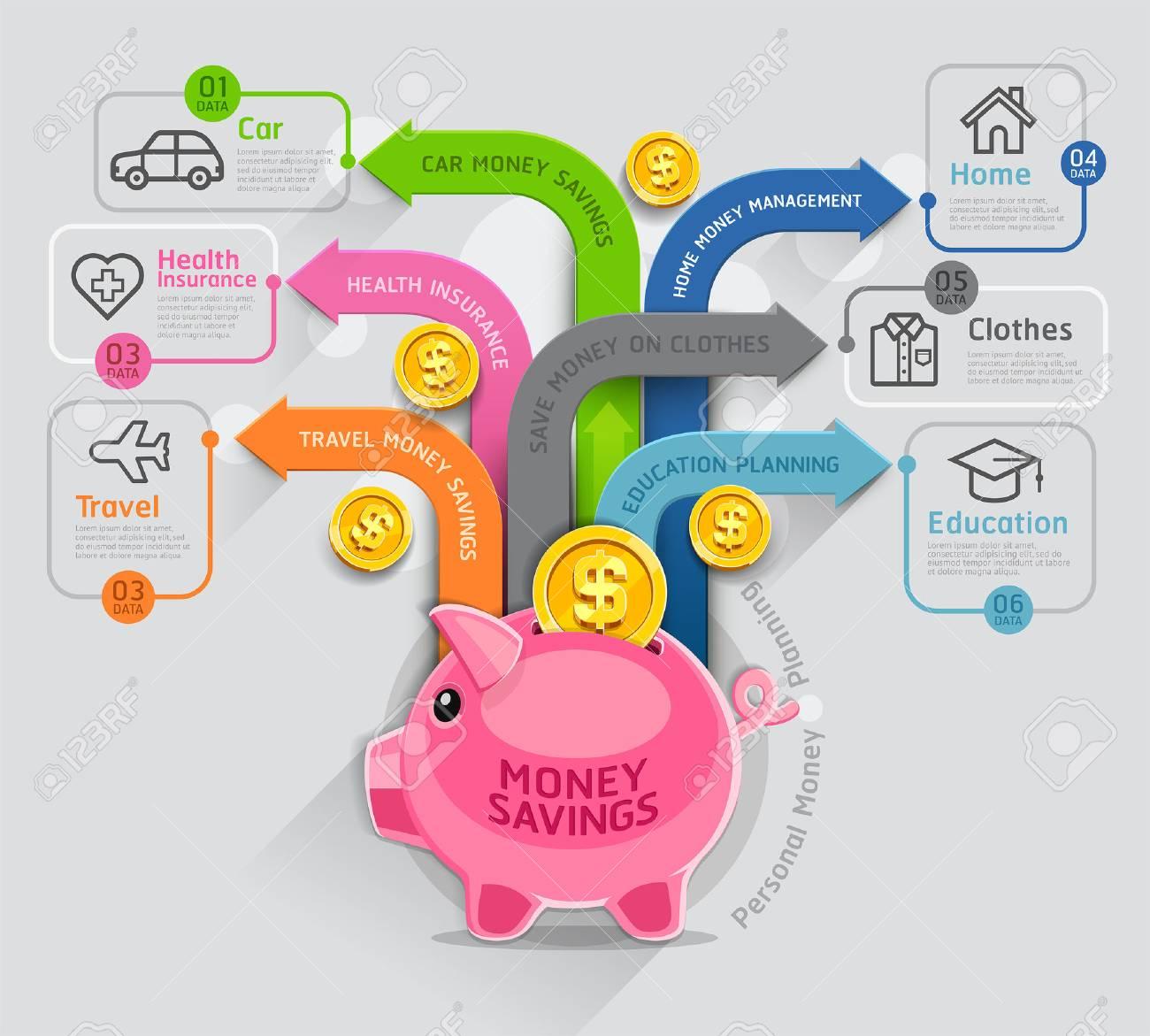 Dinero De Planificación Personal Plantilla Infografía. Ilustración ...