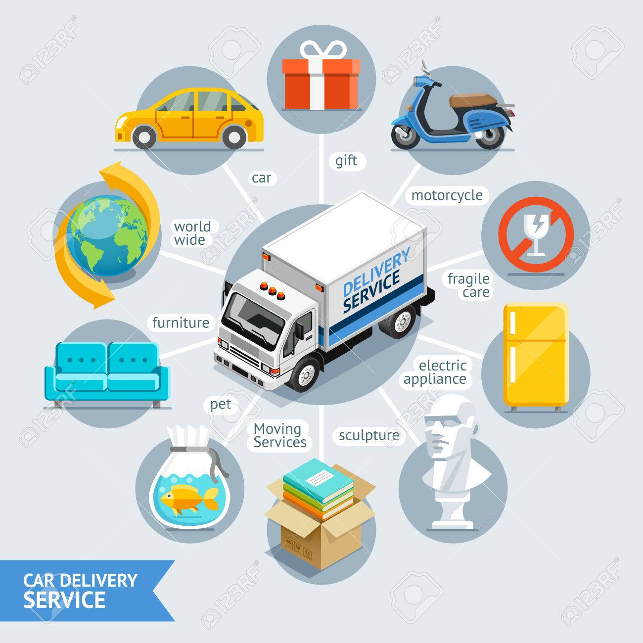 Car Delivery Service Conceptual Isometric Flat Style. Illustration. Can Be Used For Workflow Layout Template, Diagram, Number Options, Web Design, Infographics, Timeline. - 50958316
