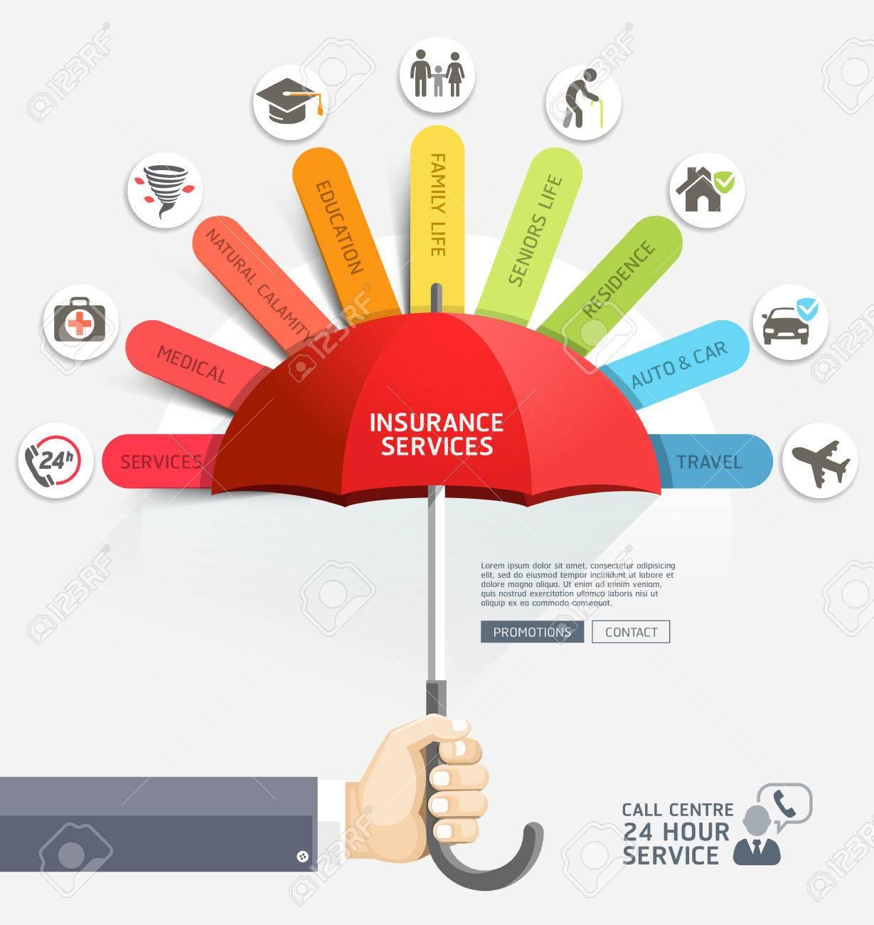 Versicherungsschutz Dienstleistungen Design Vorlage. Business-Hände ...