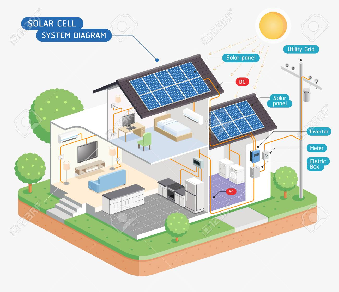 Solar cell system diagram. Vector illustrations. - 93440604