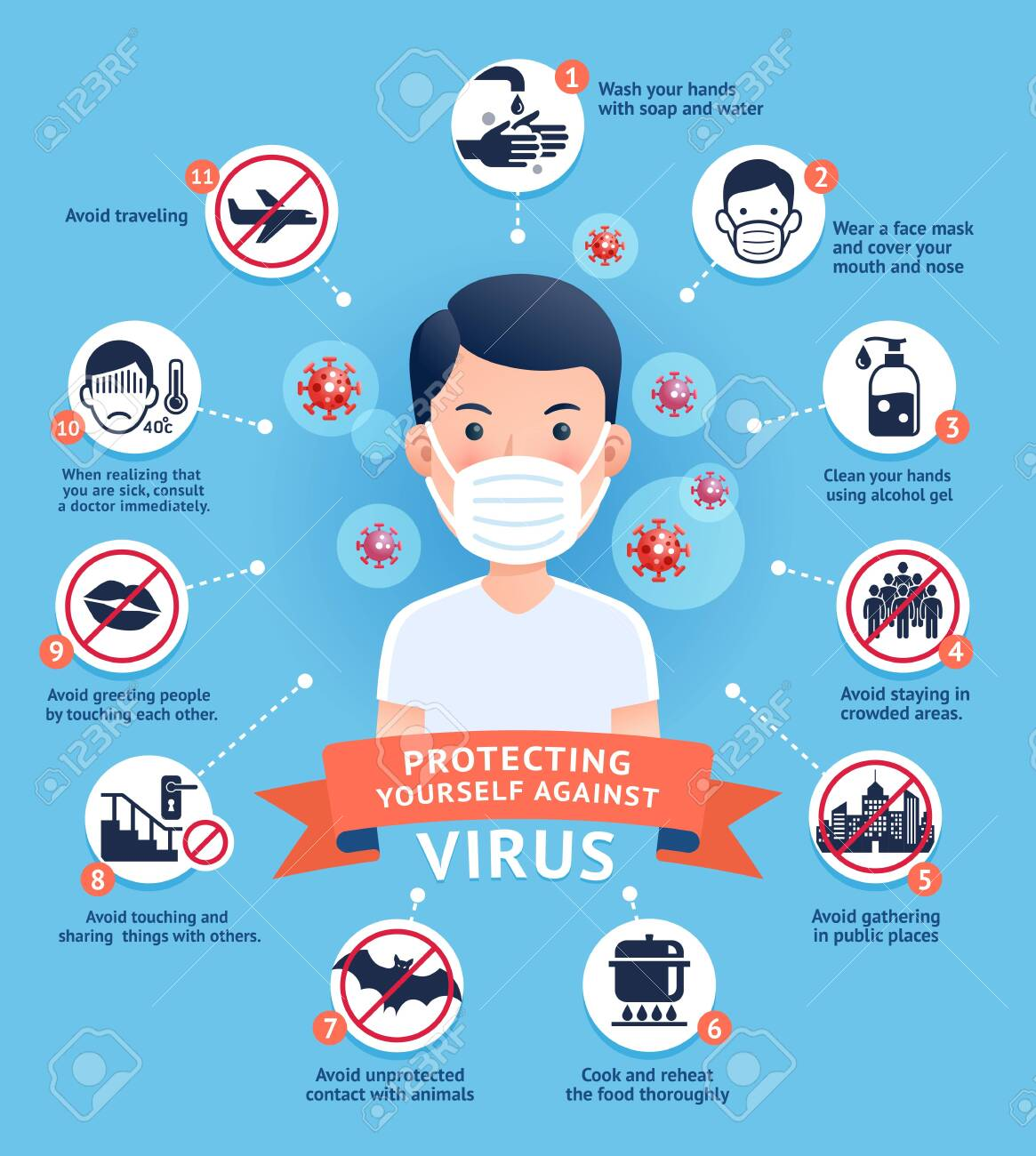 Diagram of how to protecting yourself against virus vector illustrations. - 143190556