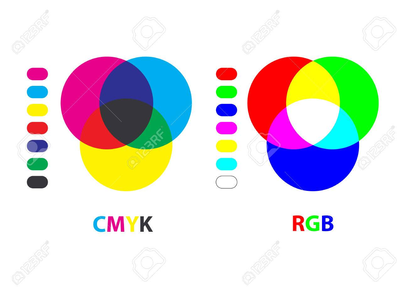 Vector chart explaining difference between cmyk and rgb color modes vector chart explaining difference between cmyk and rgb color modes foto de archivo 6086949 geenschuldenfo Image collections