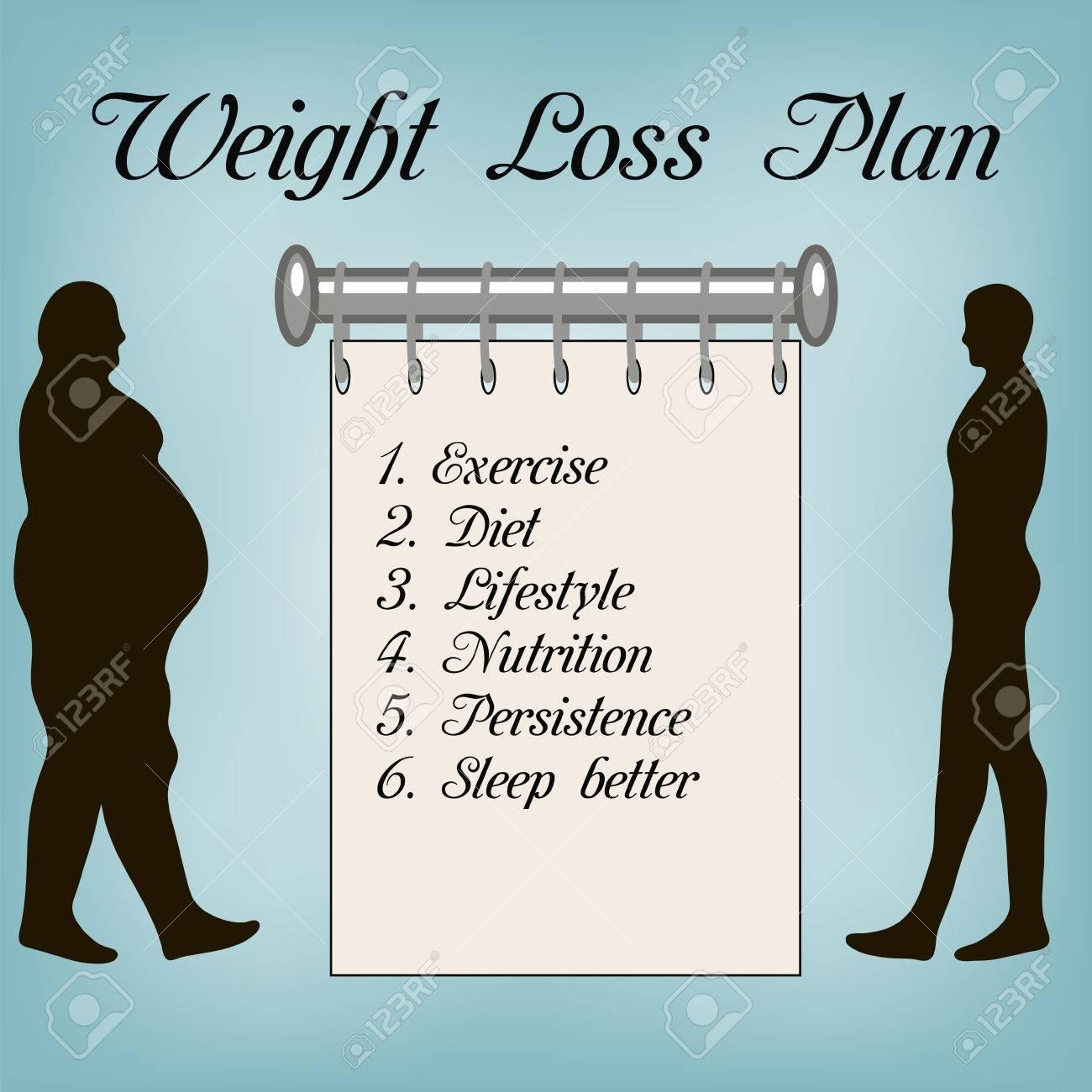 Liquid diet 1 week weight loss