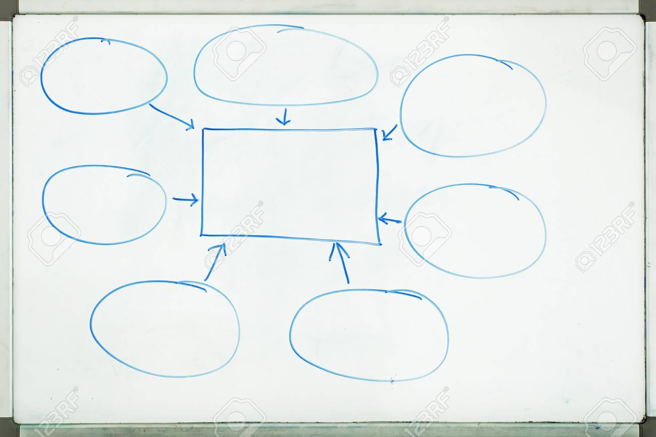 Buro Bord Eines Graphen Zu Zeichnen Die Suche Nach Einer Losung Fur