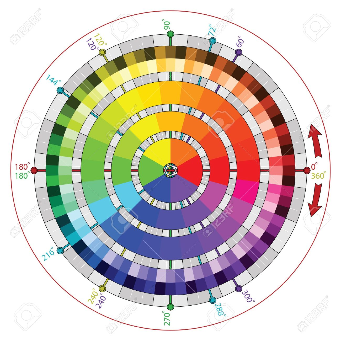 Complementary color wheel for artists Stock Vector - 18134846