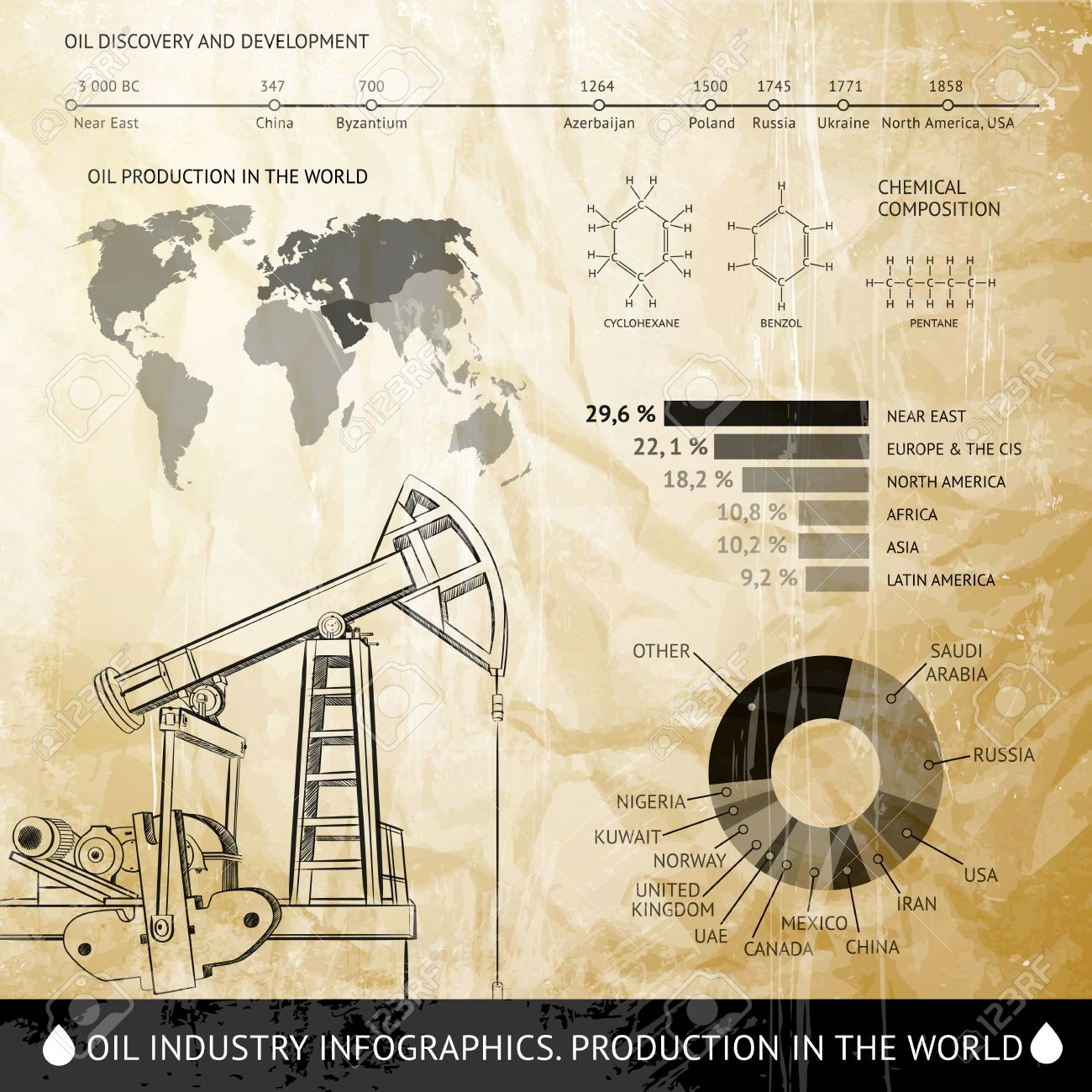 Oil industry infographic elements over texture. Vector illustration. Stock Vector - 29220458