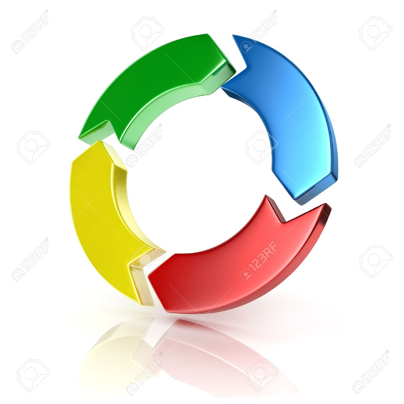 3d cycle diagram basic guide wiring diagram colorful arrows forming circle cycle 3d concept stock photo rh 123rf com 3d water cycle diagram ccuart Gallery