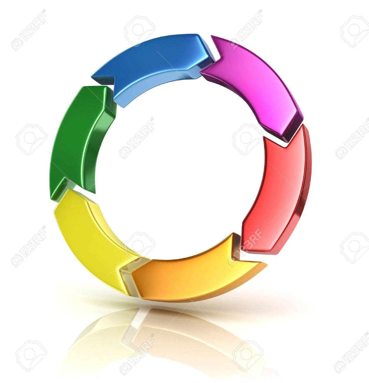 Process cycling arrow by arrow royalty free stock images image - Recycling Process Colorful Arrows Forming Circle Cycle 3d Concept Stock Photo
