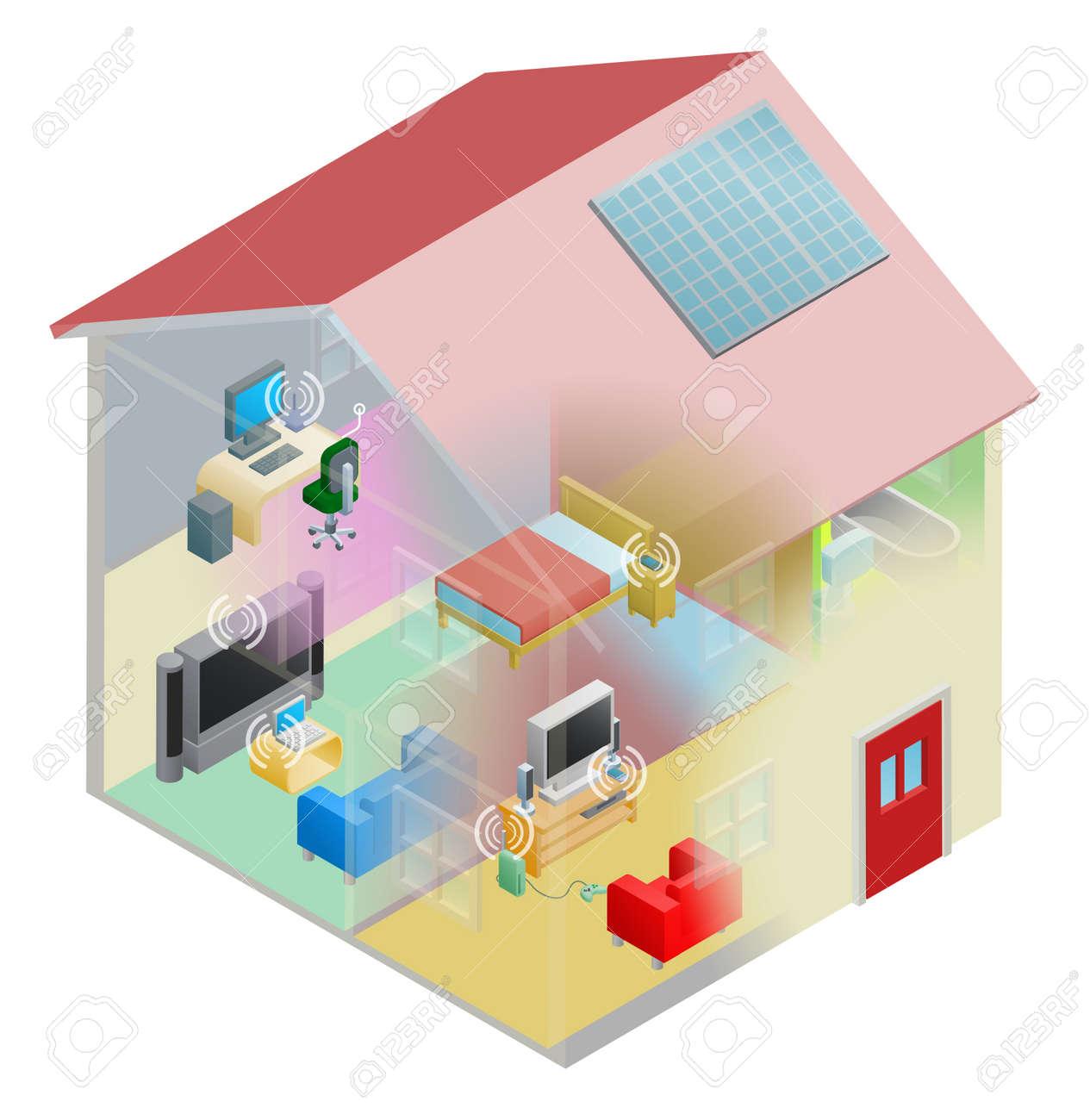 Ein Heim-Netzwerk Mit Wireless-Internet-und EDV-Geräte In Einer ...