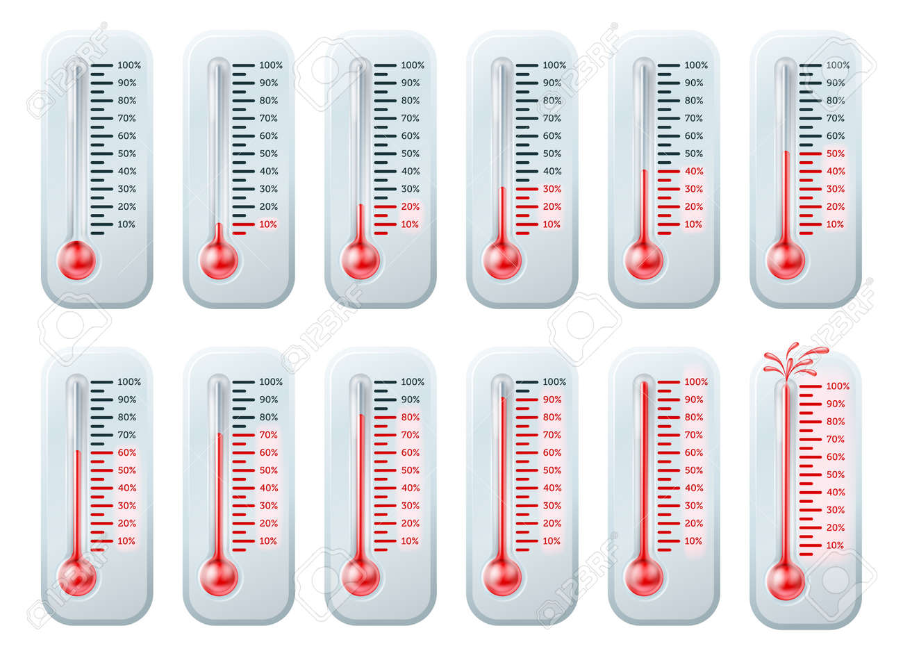Series of illustrations of a thermometers showing increasing temperatures, last one bursting. Can be used to illustrate progress to goals or targets, shows percentage Stock Vector - 20220362