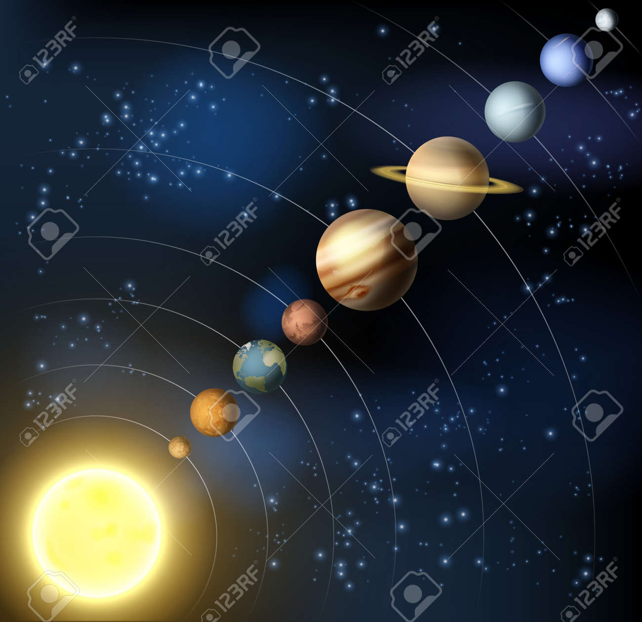 0253f791fd31b7 The solar system with the planets orbiting the sun including the minor  dwarf planet Pluto Stock