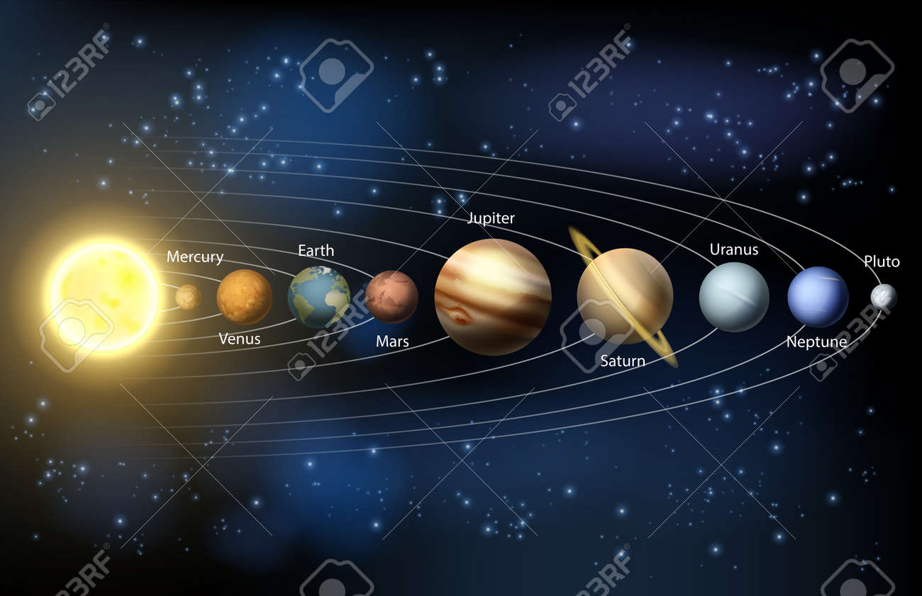 An illustration of the planets of our solar system. - 31465379