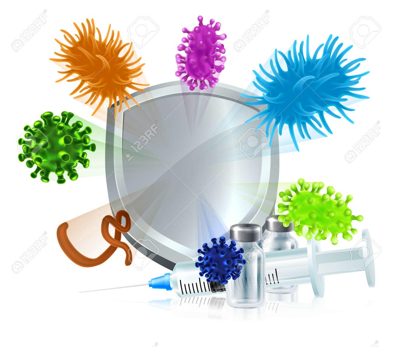 Vaccine Medicine Syringe Virus Medical Shield - 171956971