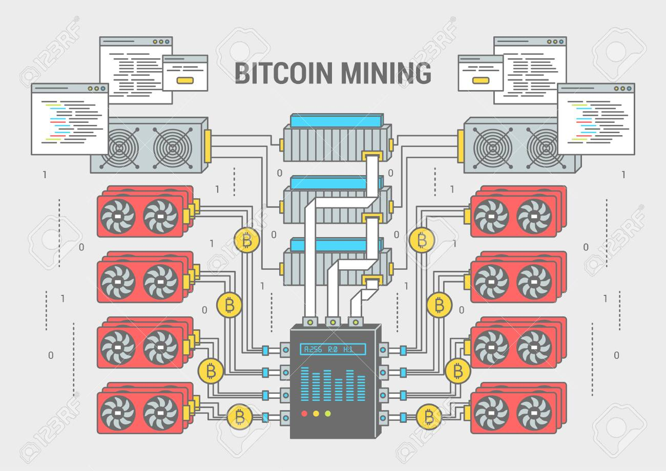 Concept Horizontal Banner Scheme Bitcoin Mining Flat Line Art Design Set Icons Equipment For