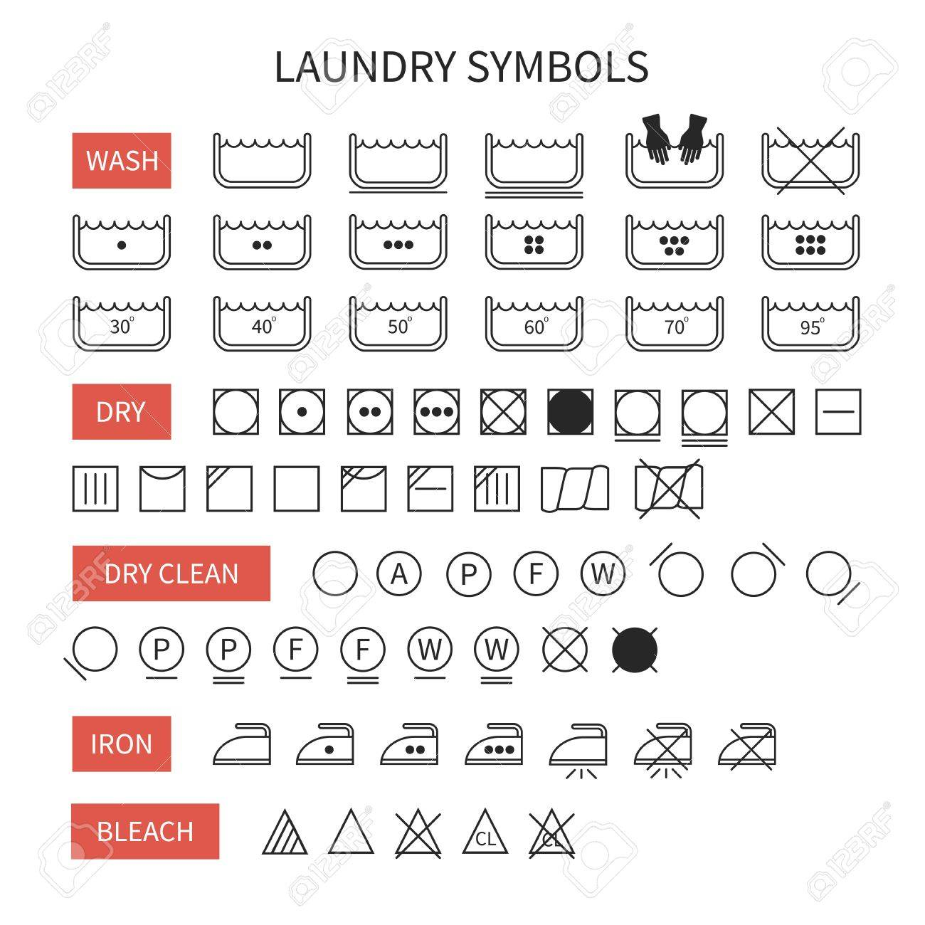 Set Of Line Simple Washing Instruction Symbols Undry Icons