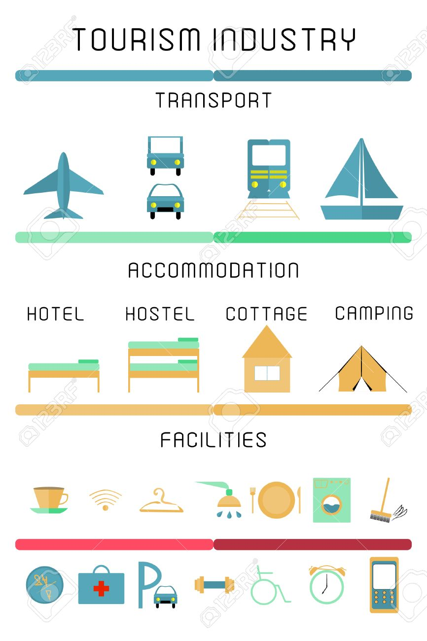 Set Of Tourism Industry. Colorful Design Elements Royalty Free ...