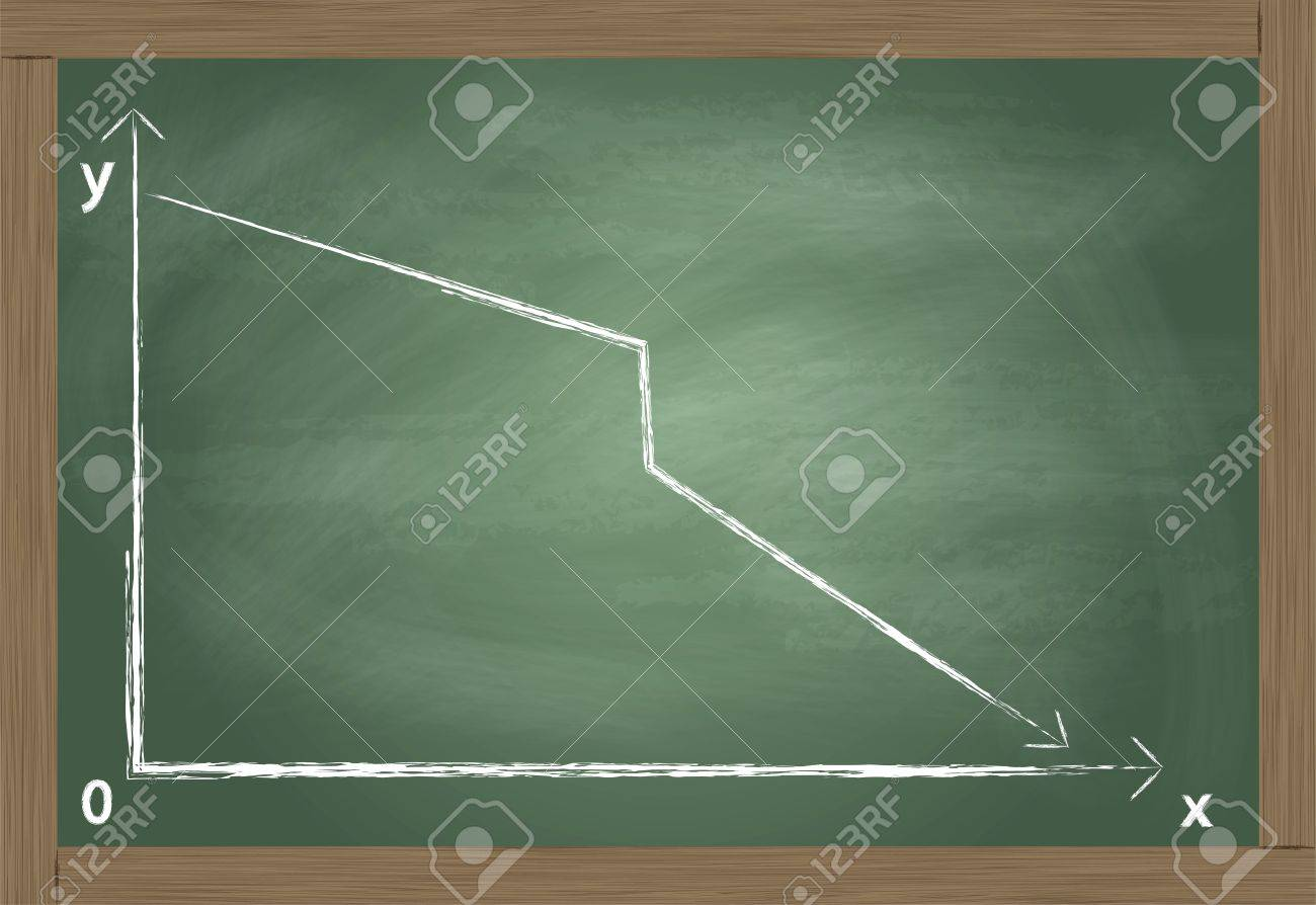 Chalkboard with finance business failure graph vector background concept Stock Vector - 15795790